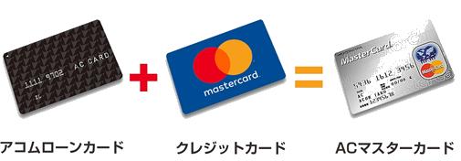 アコムマスターカード審査落ち